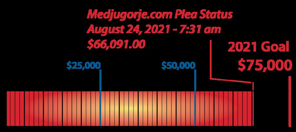 66,091 $ 'ın 75,000 $' ı